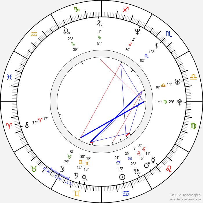 Bénédicte Delmas - Birth horoscope chart