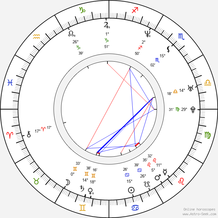 Bénédicte Delmas - Birth horoscope chart