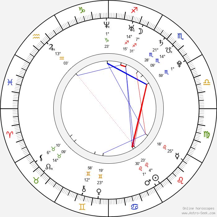 Benedita Pereira - Birth horoscope chart