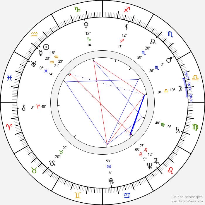 Bengt Ekerot - Birth horoscope chart