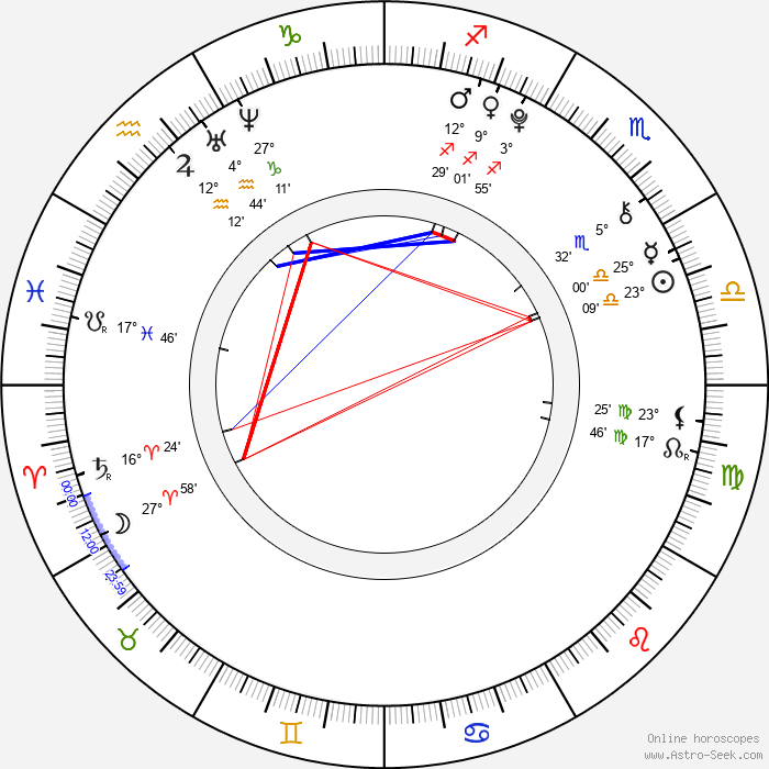 Benjamin Felix Meyer - Birth horoscope chart