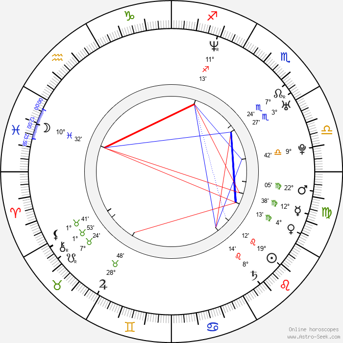 Benjamin Gibbard - Birth horoscope chart