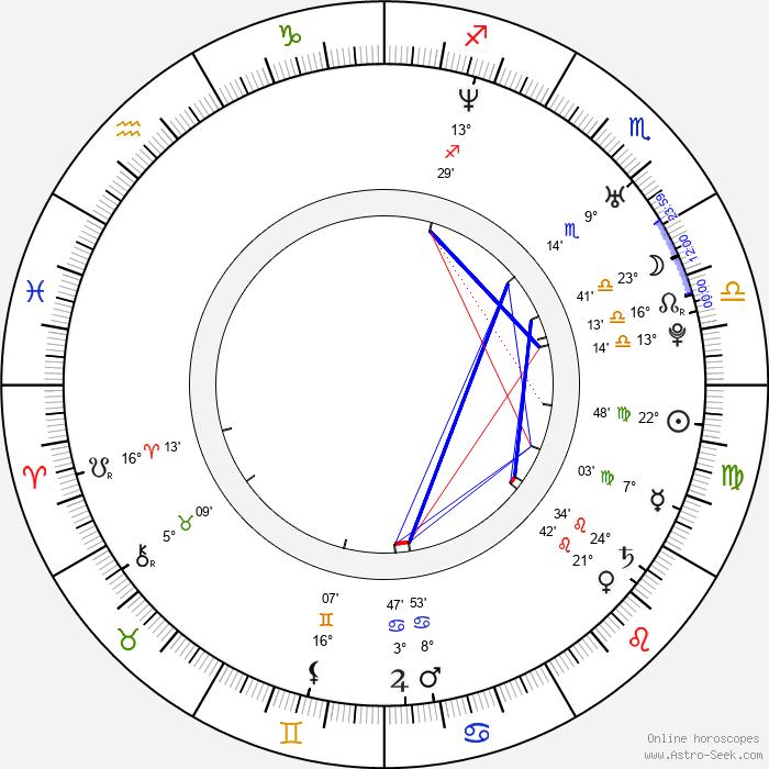 Benjamin Nurick - Birth horoscope chart