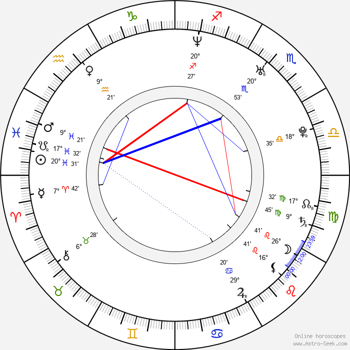Benji Madden - Birth horoscope chart