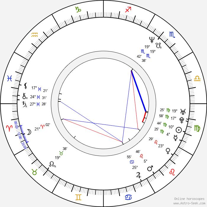 Bennie Blades - Birth horoscope chart