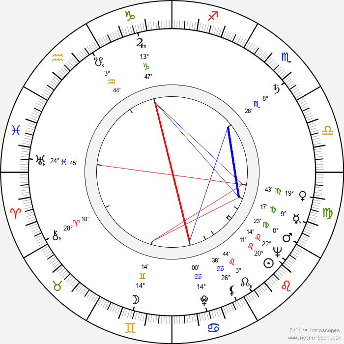 Benny Bailey - Birth horoscope chart