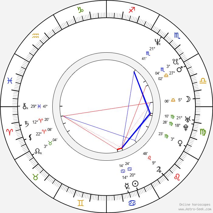 Benny Benassi - Birth horoscope chart