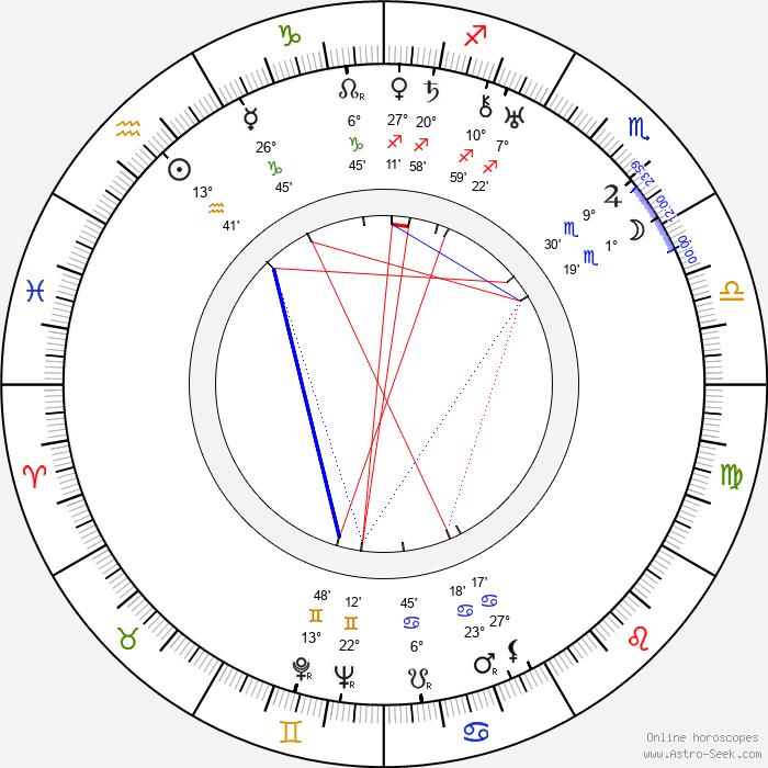 Benny Rubin - Birth horoscope chart