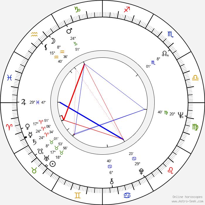 Bérangère Dautun - Birth horoscope chart