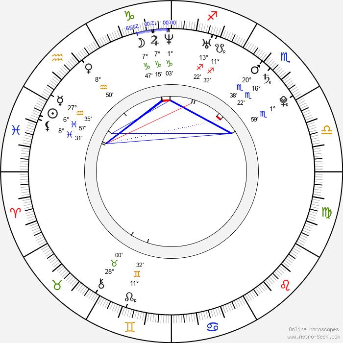 Beren Saat - Birth horoscope chart