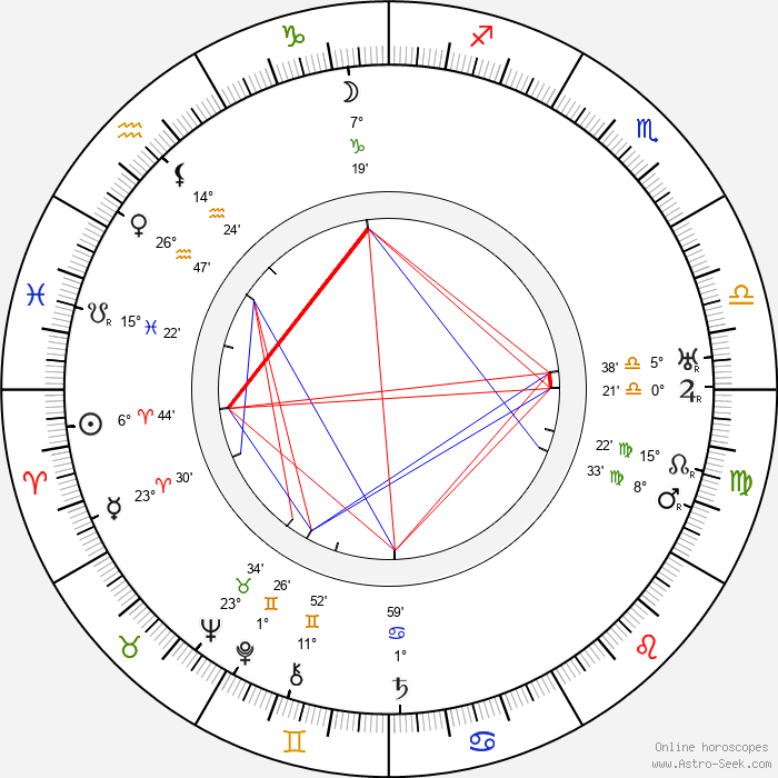 Berend Tobia Boeyinga - Birth horoscope chart
