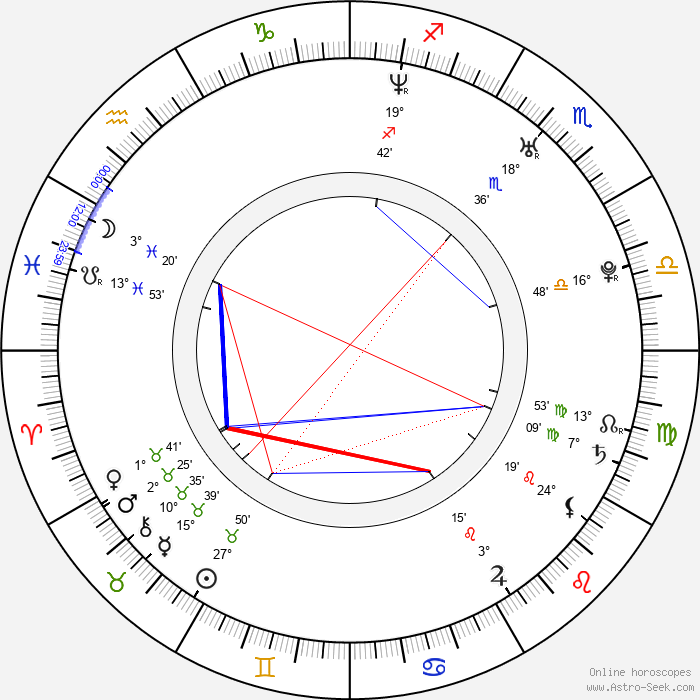 Bérénice Marlohe - Birth horoscope chart