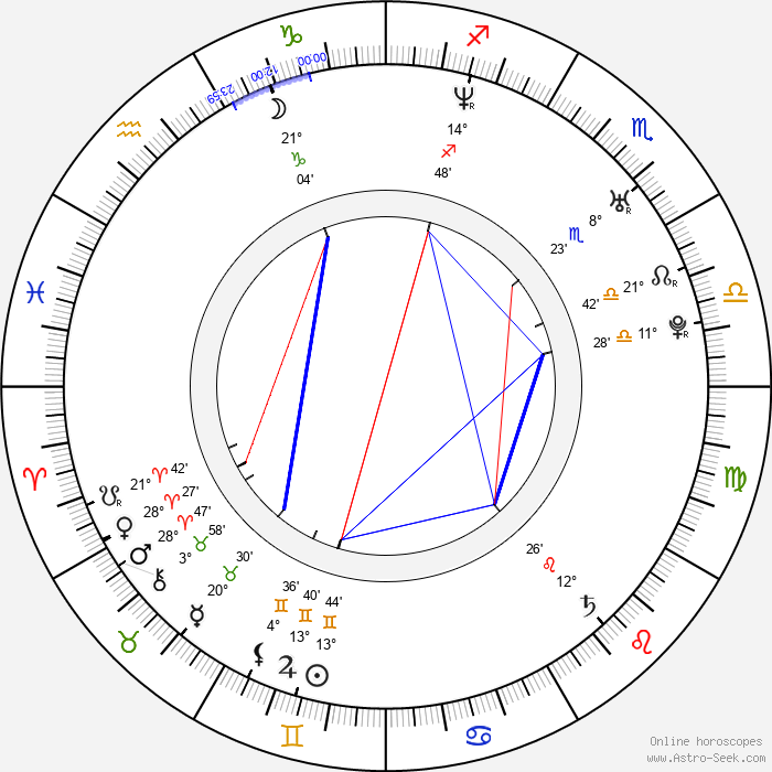 Berglind Icey - Birth horoscope chart