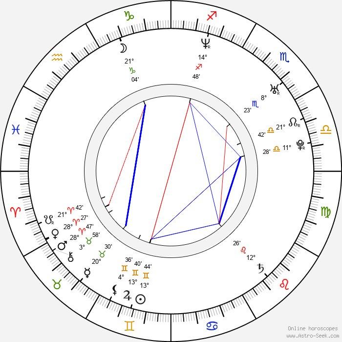 Berglind Icey - Birth horoscope chart