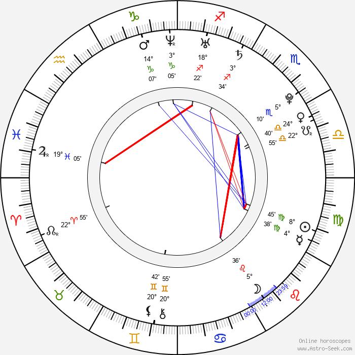 Bergþóra Aradóttir - Birth horoscope chart