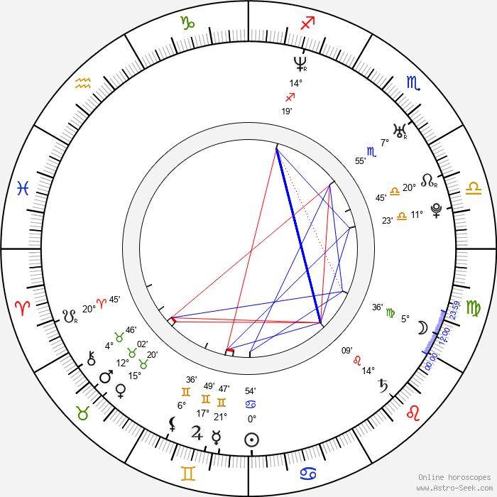 Bernadette Heerwagen - Birth horoscope chart