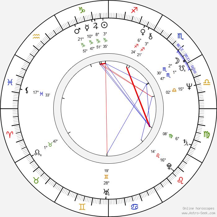 Bernard Alane - Birth horoscope chart
