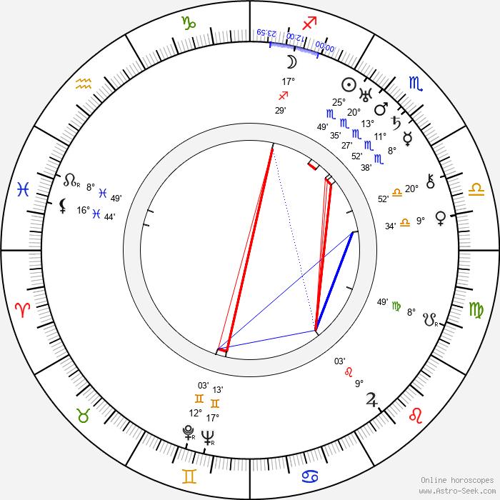 Bernard B. Ray - Birth horoscope chart