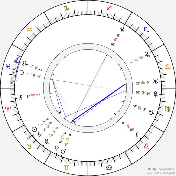 Bernard Butler - Birth horoscope chart