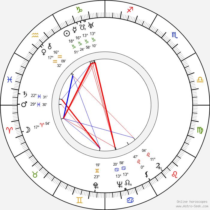 Bernard Lee - Birth horoscope chart