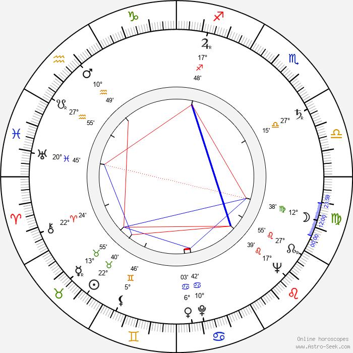 Bernard McEveety - Birth horoscope chart