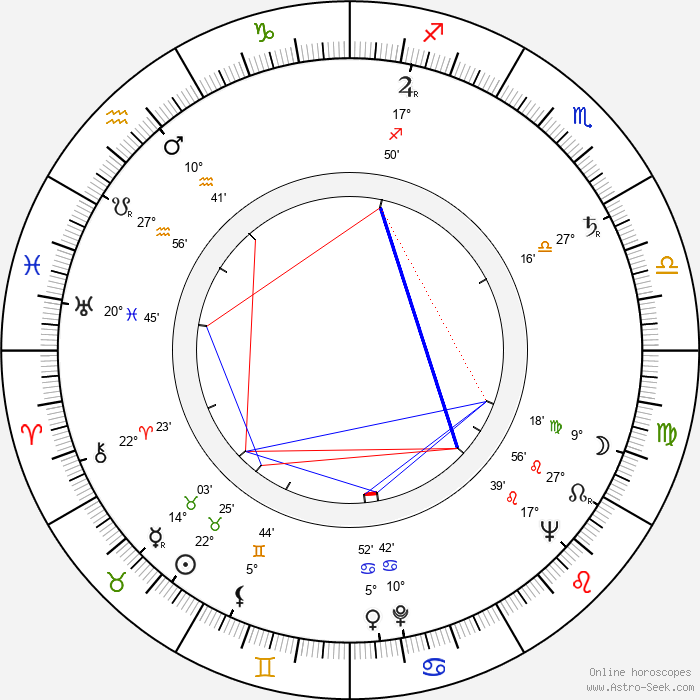 Bernard McEveety - Birth horoscope chart