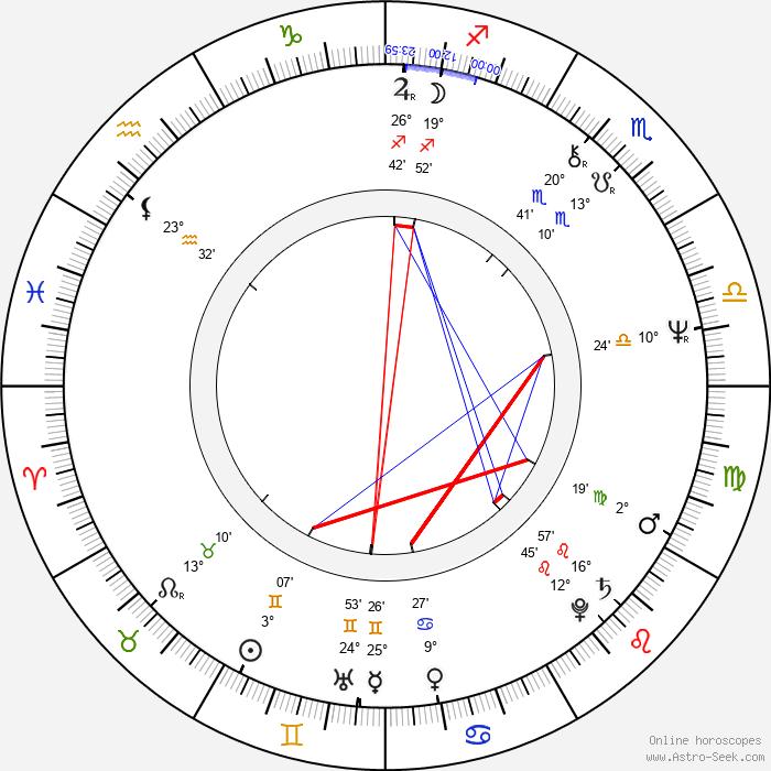 Bernard Šafařík - Birth horoscope chart