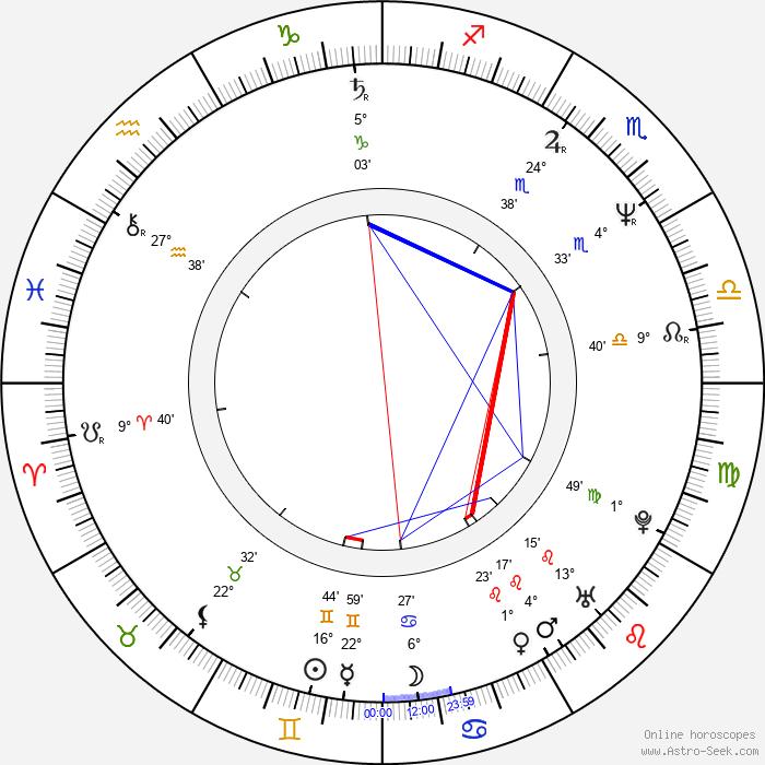 Bernard White - Birth horoscope chart