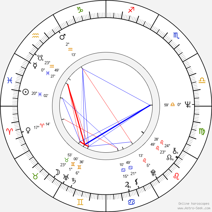 Bernd Fischerauer - Birth horoscope chart