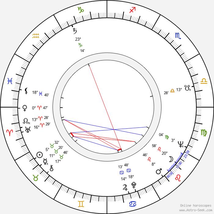 Bernie Brillstein - Birth horoscope chart