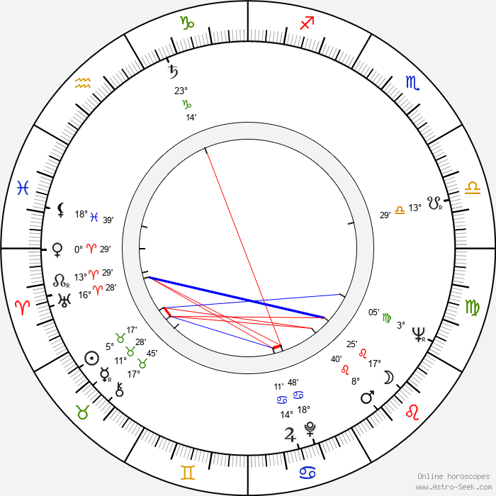 Bernie Brillstein - Birth horoscope chart