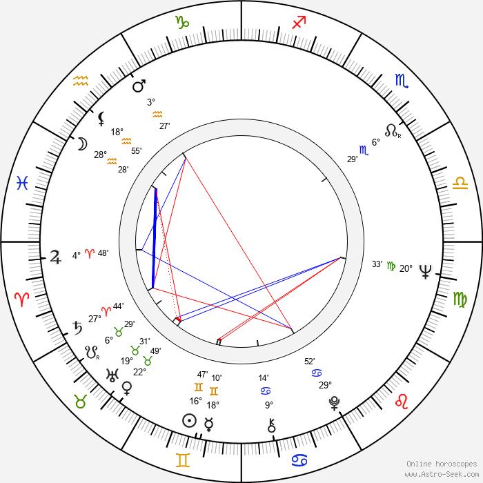 Bernie Casey - Birth horoscope chart