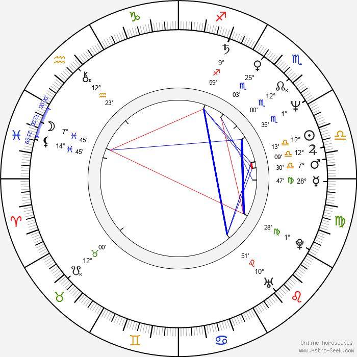 Bernie Mac - Birth horoscope chart