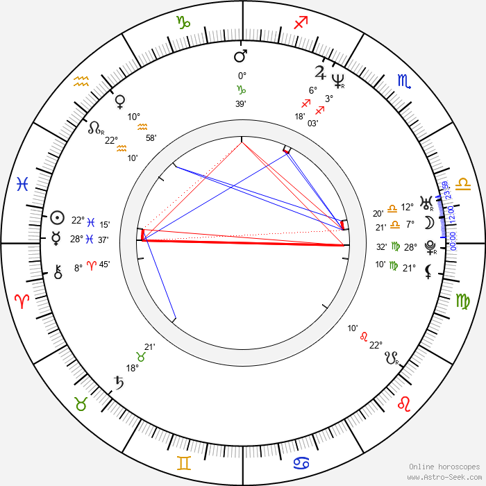 Berrit Arnold - Birth horoscope chart