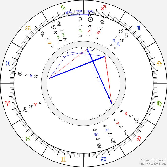 Bert Hellinger - Birth horoscope chart