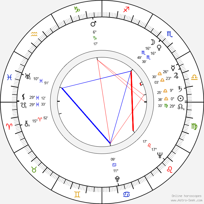Bert I. Gordon - Birth horoscope chart