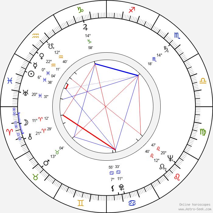 Bert Remsen - Birth horoscope chart
