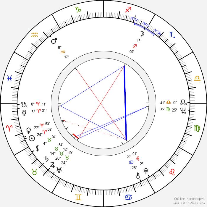 Bert Schneider - Birth horoscope chart