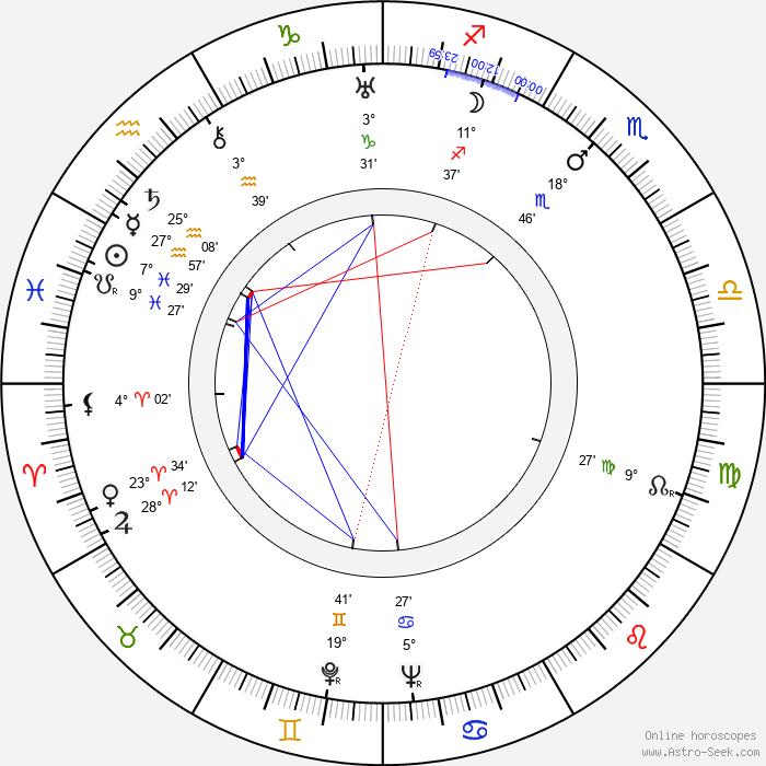 Bert Stevens - Birth horoscope chart