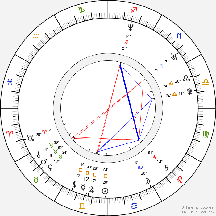 Berte Rommetveit - Birth horoscope chart