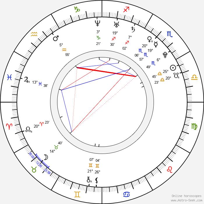 Bertie Stephens - Birth horoscope chart