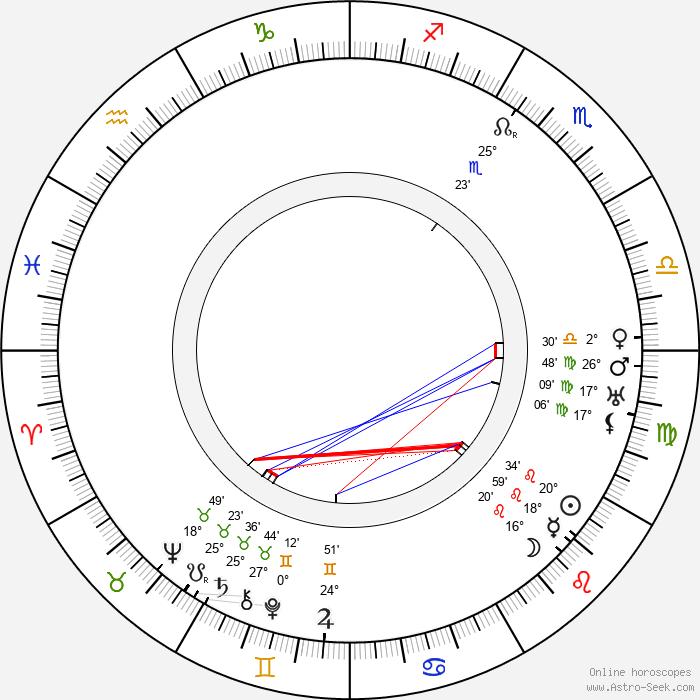 Beryl Mercer - Birth horoscope chart