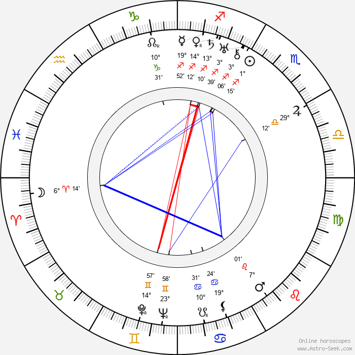 Bess Flowers - Birth horoscope chart