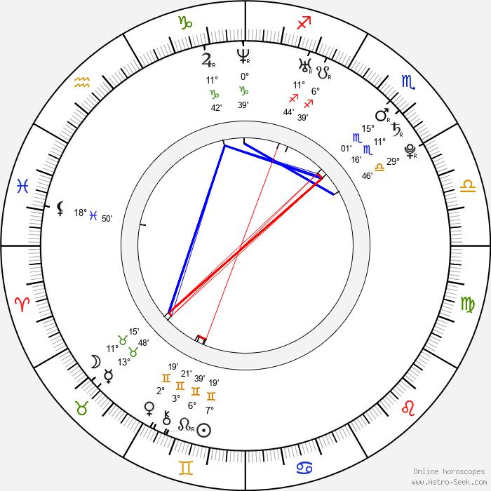 Beth Allen - Birth horoscope chart
