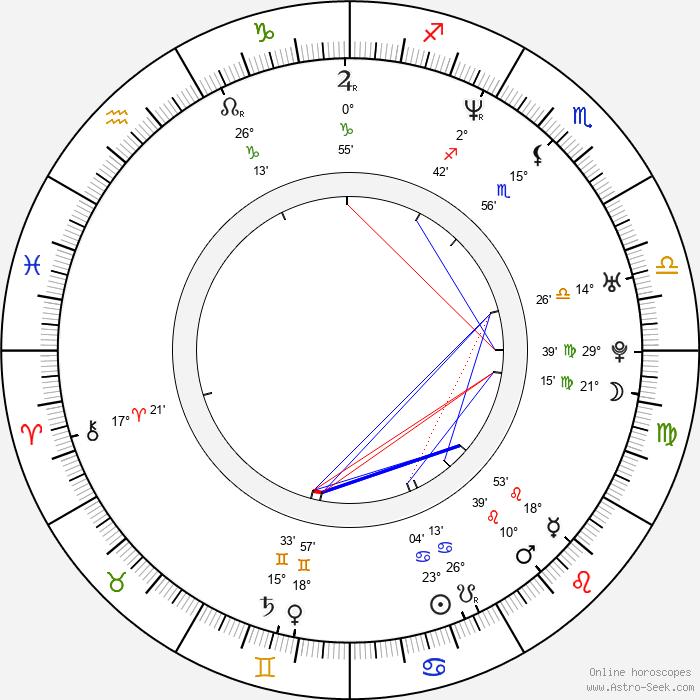 Beth Ostrosky - Birth horoscope chart