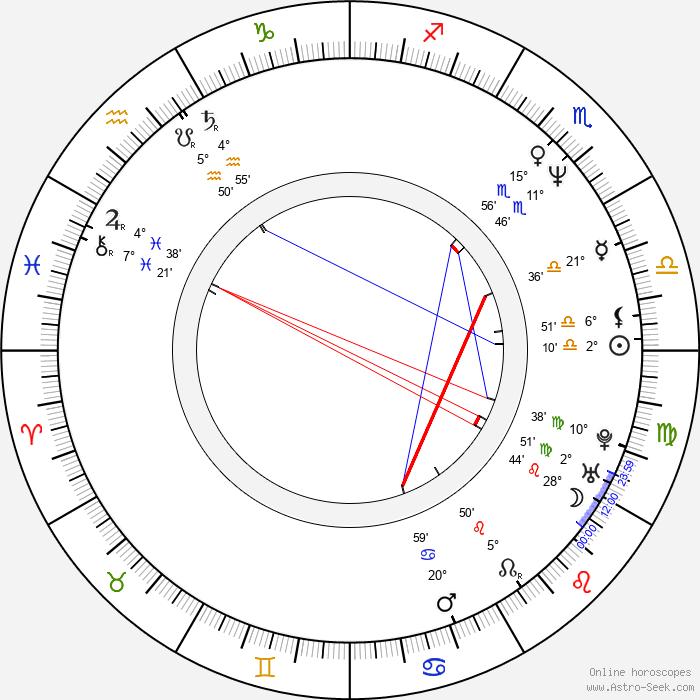 Beth Toussaint - Birth horoscope chart
