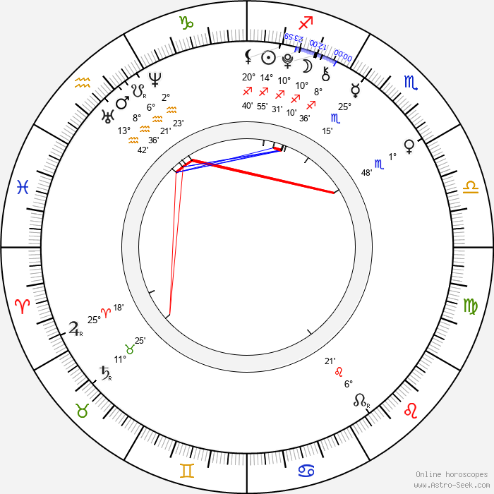 Bethany Whitmore - Birth horoscope chart