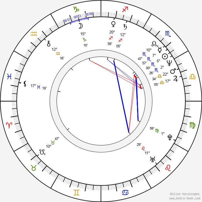Betsy Aidem - Birth horoscope chart