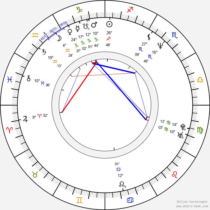 Bettina Redlich - Birth horoscope chart