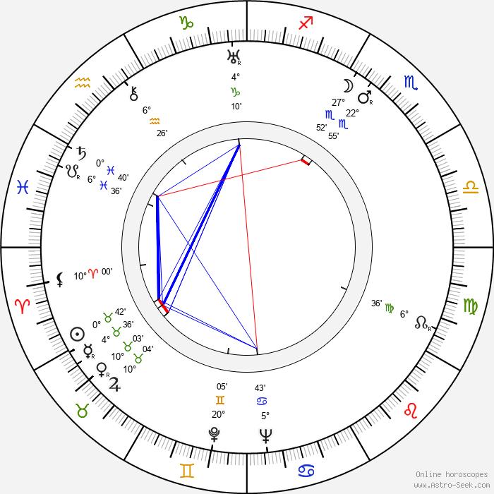 Betty Astor - Birth horoscope chart